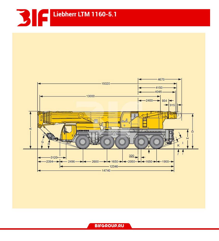 схема грузоподъемности лтм 1130
